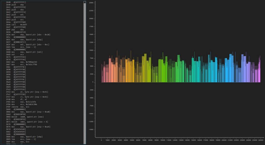 Introducing Rainbow: Donjon's side-channel analysis simulation tool