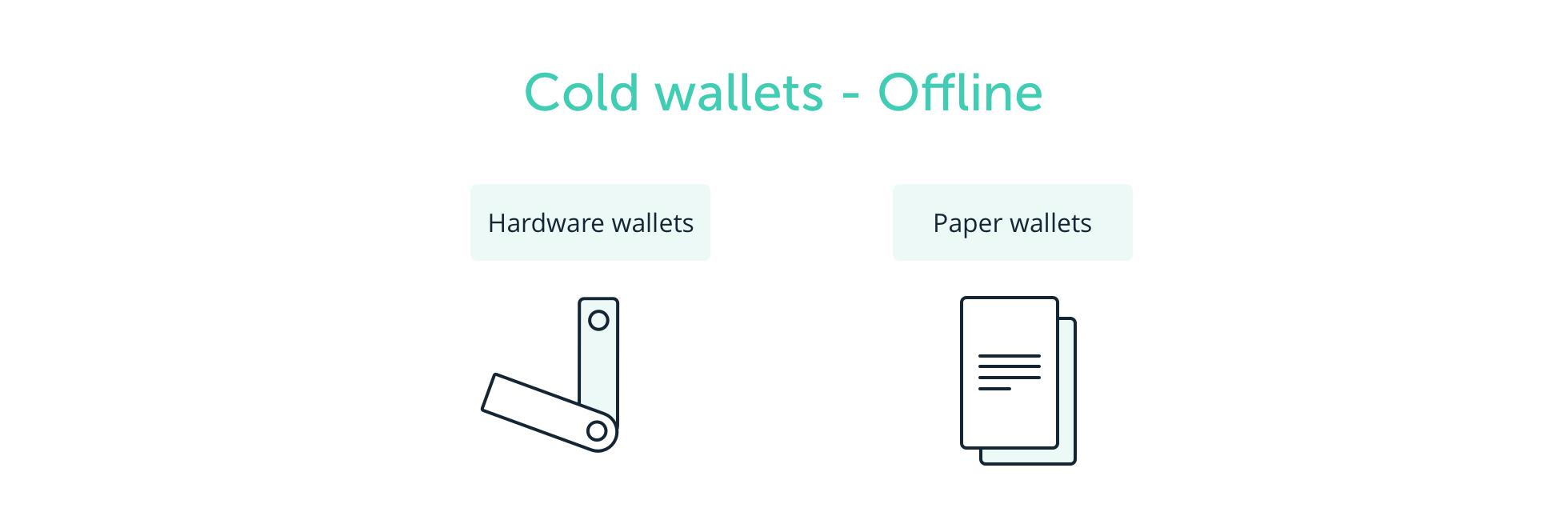 Cold wallets - offline
