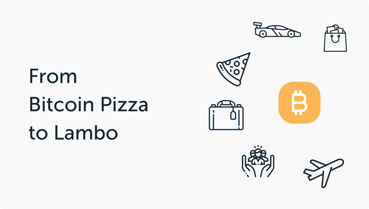Buying with Bitcoin has Evolved: From Pizza to Lamborghini