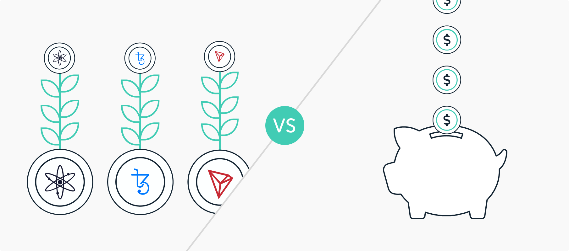 Passive income with staking vs saving in bank account