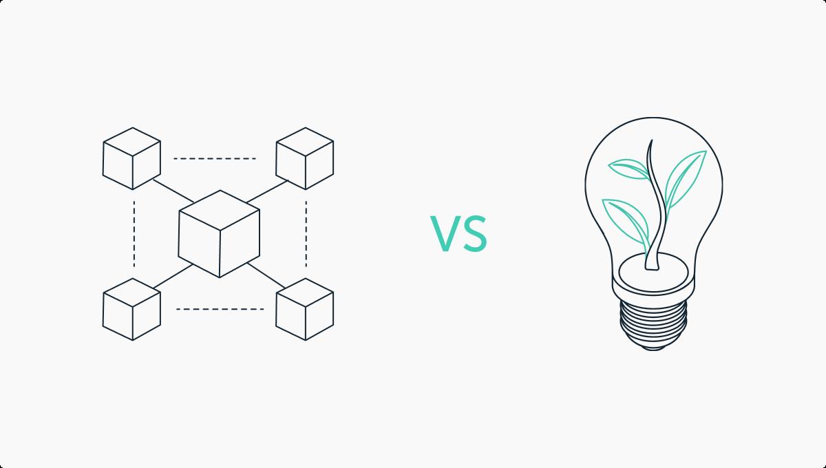 Blockchain vs. Environment